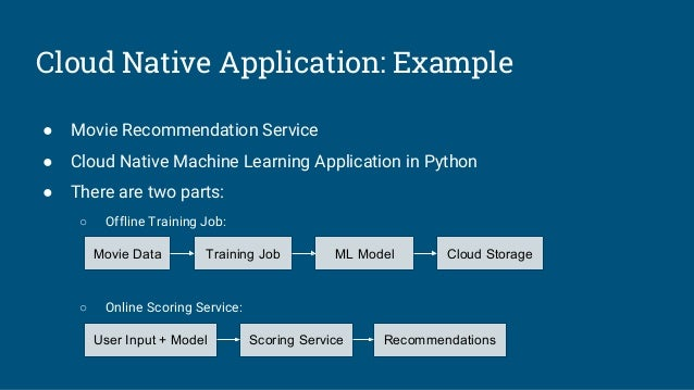 Designing and coding for cloud-native applications using