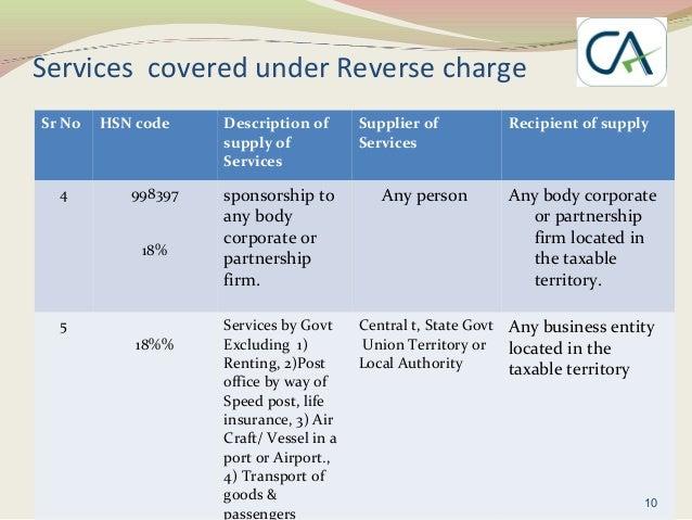 4 Reverse Charge Machanism Under Gst