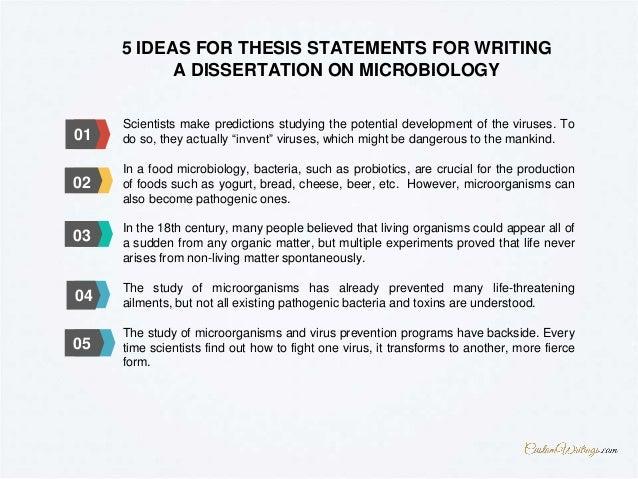 Phd thesis environmental microbiology