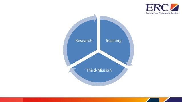 Universities as engines of growth Slide 2