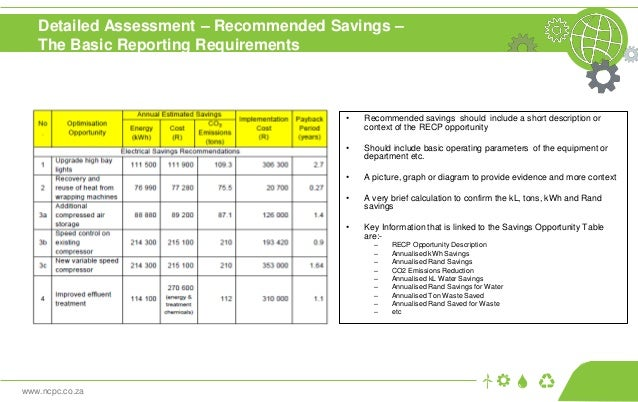 www.ncpc.co.za • Recommended savings should include a short description or context of the RECP opportunity • Should includ...