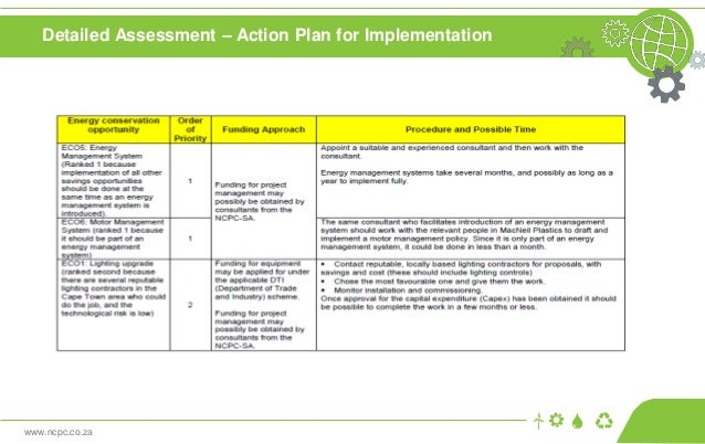 www.ncpc.co.za Detailed Assessment – Action Plan for Implementation