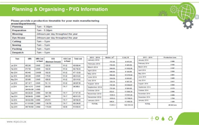 www.ncpc.co.za Planning & Organising - PVQ Information