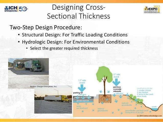 Cómo el concreto y los pavimentos permeables ayudan a