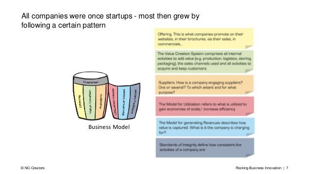 Rocking Business Innovation | 7© NC-Creators Business Model All companies were once startups - most then grew by following...