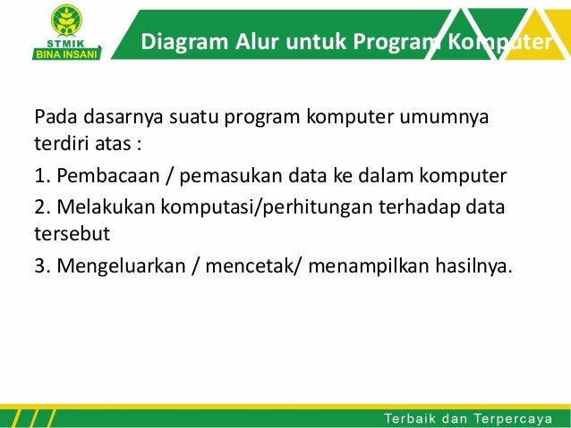 Pertemuan 4 flowchart diagram alur diagram alur untuk program komputer ccuart Images