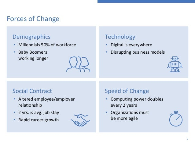 HOW WILL THE FOURTH INDUSTRIAL REVOLUTION IMPACT HR AND