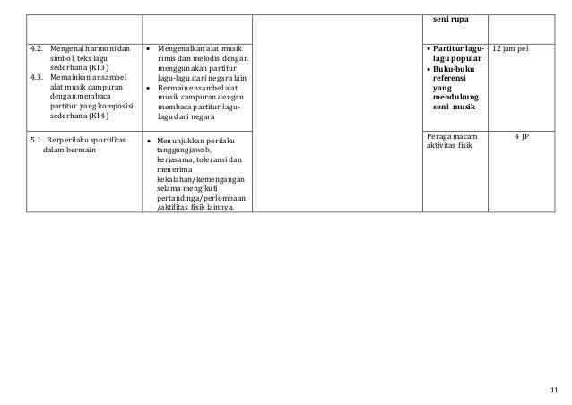 4. silabus globalisasi kelas vi ok (1)