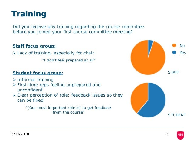 Did you receive any training regarding the course committee before you joined your first course committee meeting? Staff f...