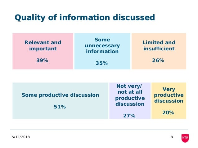 5/11/2018 8 Some unnecessary information 35% Relevant and important 39% Limited and insufficient 26% Not very/ not at all ...