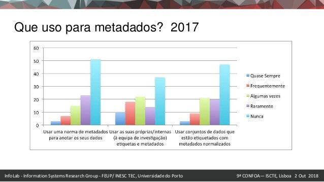 InfoLab - Information Systems Research Group - FEUP/ INESC TEC, Universidade do Porto 9ª CONFOA— ISCTE, Lisboa 2 Out 2018 ...