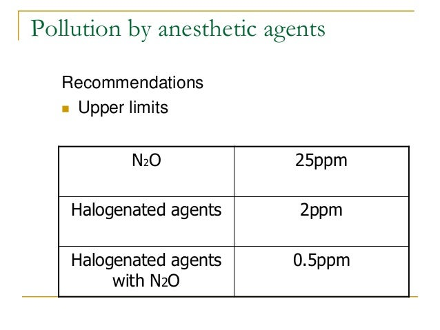 Pollution by anesthetic agents Recommendations  Upper limits N2O 25ppm Halogenated agents 2ppm Halogenated agents with N2...