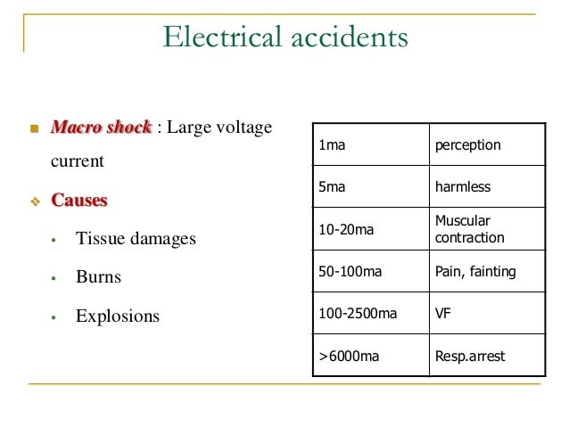 Electrical accidents  Macro shock : Large voltage current  Causes  Tissue damages  Burns  Explosions 1ma perception 5...