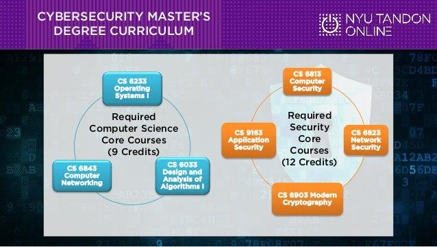 Nyu Tandon Online M S In Cybersecurity Webinar
