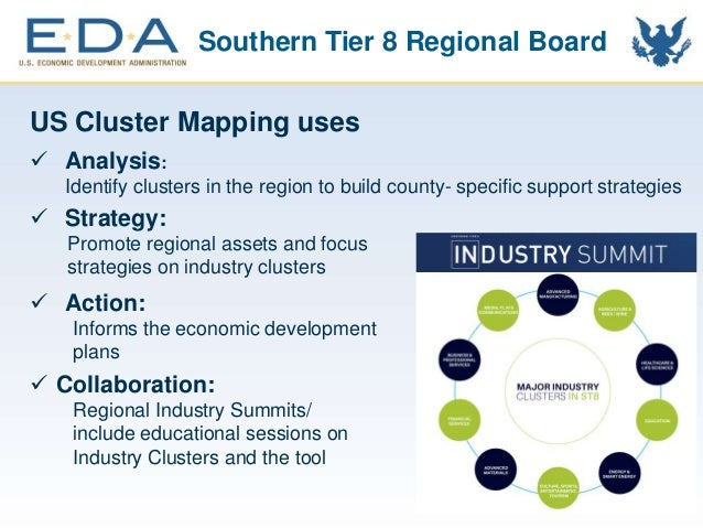 Shadrina, K. - Clusters and regional development: a ...