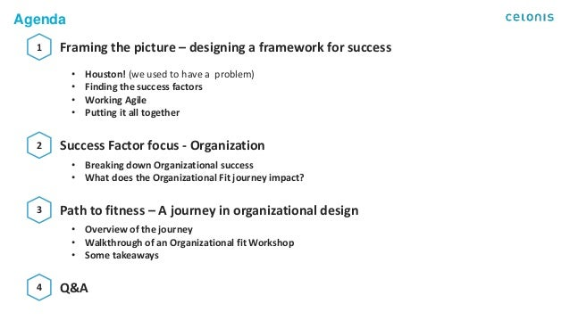 Determining Organizational Fit for Transformation Success Slide 2