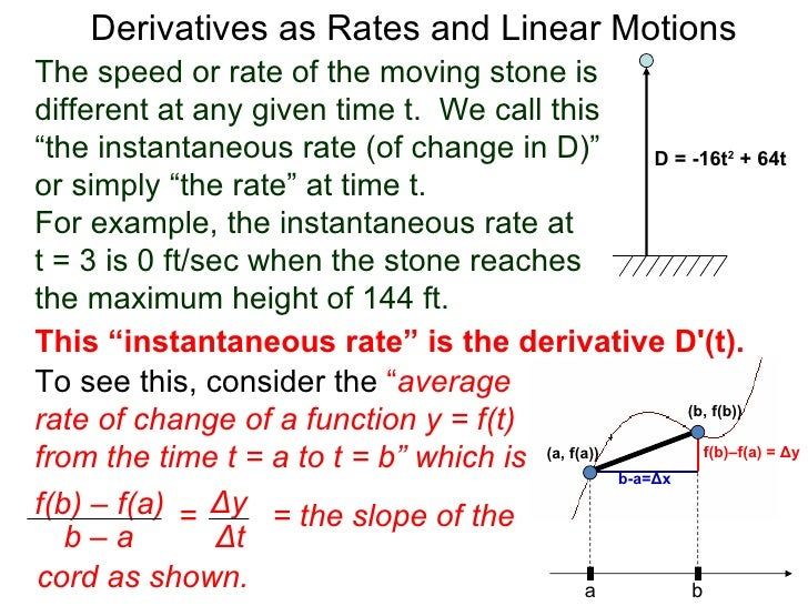 4.1 derivatives as rates linear motions
