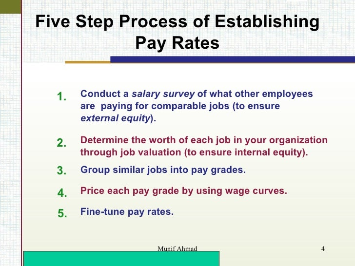 establishing pay plans Merit pay planning and implementation guide in this guide l introduction l compensation principles for non academic staff  • establish a work plan and timeline.