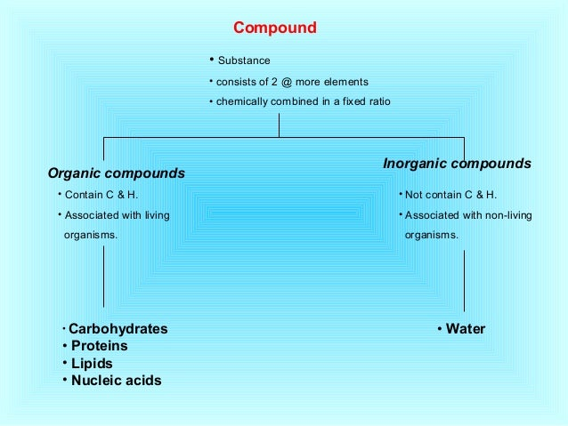 chemical composition of cells Chemical composition when cells are subjected to chemical analysis the following compounds are found (approximate value)  cell structure: when the cell is .