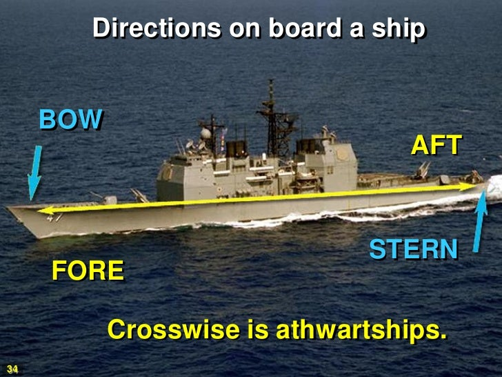 Navy Terminal Leave Instruction
