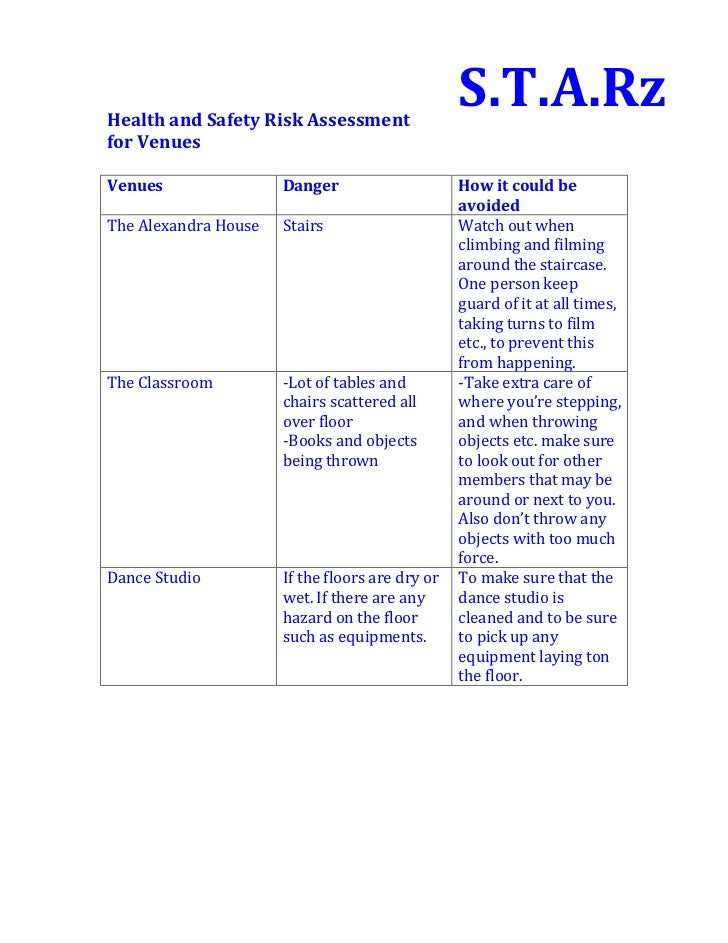 S.T.A.Rz<br />Health and Safety Risk Assessment for Venues<br />VenuesDangerHow it could be avoided The Alexandra HouseSta...
