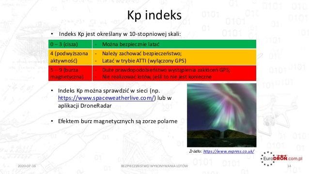 Kp indeks • Indeks Kp jest określany w 10-stopniowej skali: 2020-07-16 BEZPIECZEŃSTWO WYKONYWANIA LOTÓW 14 0 – 3 (cisza) -...
