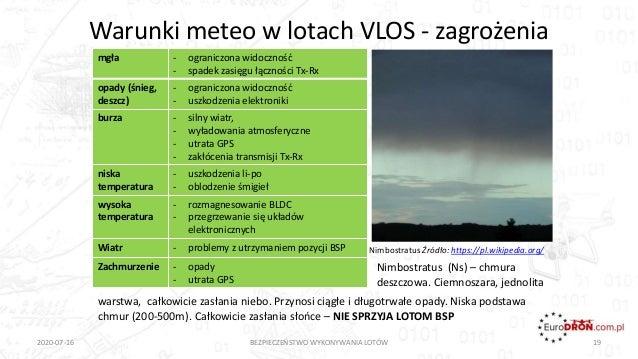 2020-07-16 BEZPIECZEŃSTWO WYKONYWANIA LOTÓW 19 Warunki meteo w lotach VLOS - zagrożenia mgła - ograniczona widoczność - sp...