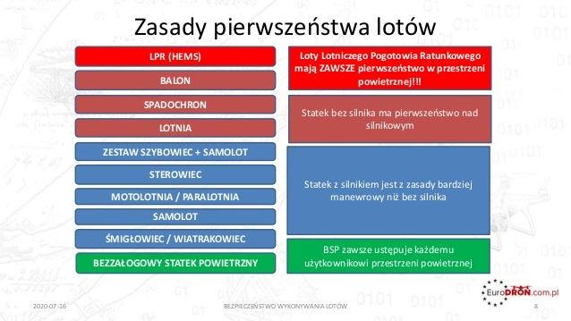 Zasady pierwszeństwa lotów 2020-07-16 BEZPIECZEŃSTWO WYKONYWANIA LOTÓW 8 MOTOLOTNIA / PARALOTNIA BEZZAŁOGOWY STATEK POWIET...
