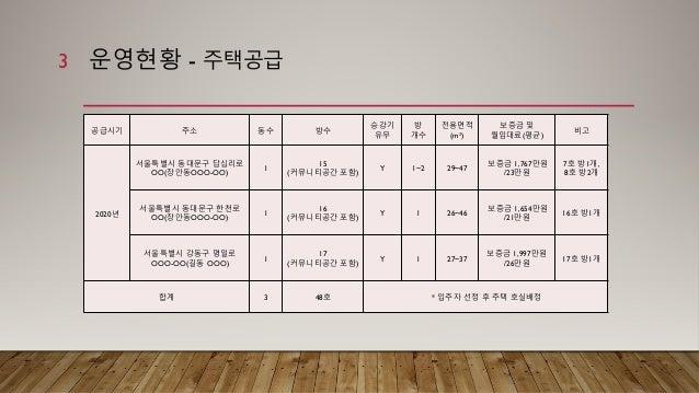 [제4회 지원주택 컨퍼런스] 세션2_한선혜_현장의 시선 안심가득 서울시노인지원주택 Slide 3