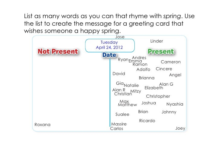 List as many words as you can that rhyme with spring. Usethe list to create the message for a greeting card thatwishes som...