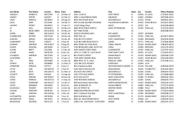 4 25 17 Marijuana Doctors List Florida