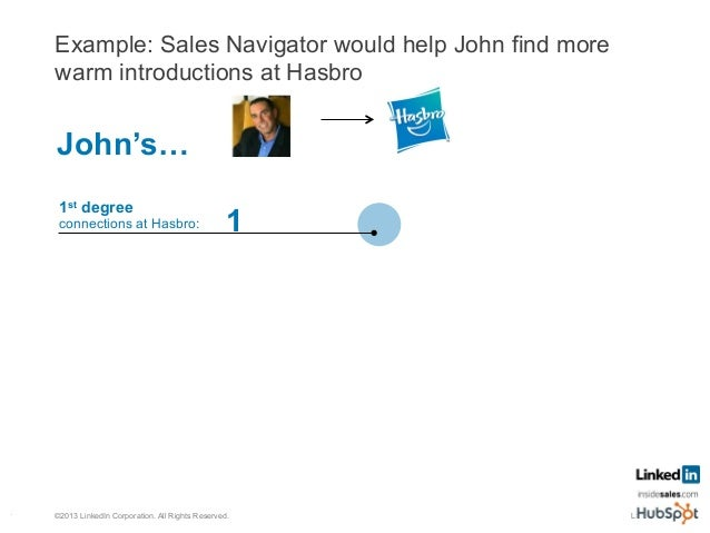 Example: Sales Navigator would help John find more warm introductions at Hasbro LSS 63©2013 LinkedIn Corporation. All Righ...