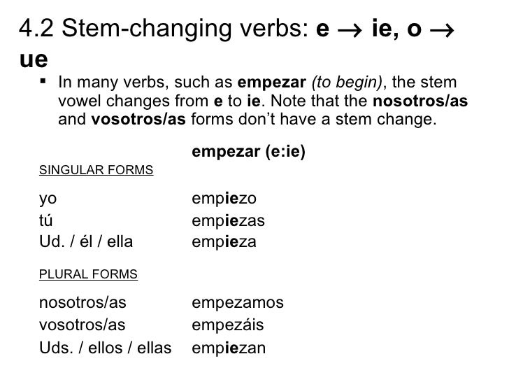 42 Stem changing verbs e to ie o to ue – Stem Changing Verbs Worksheet