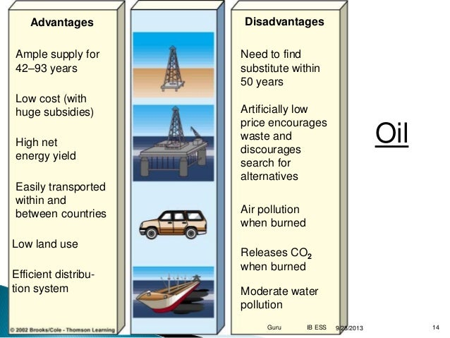 4 3 3 Comparison Of Energy Resources