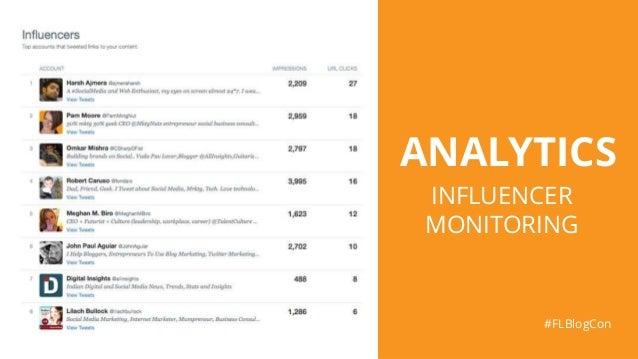 ANALYTICS #FLBlogCon INFLUENCER MONITORING