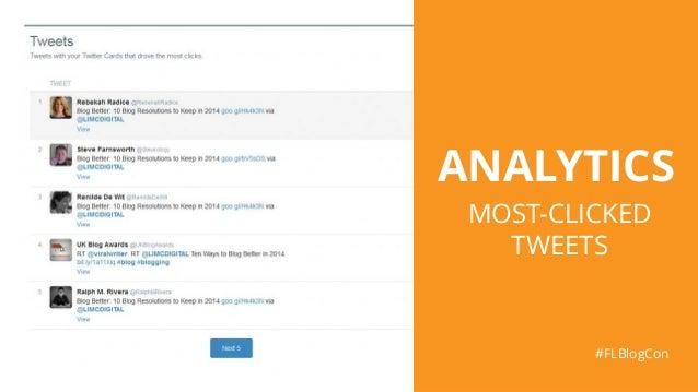 ANALYTICS #FLBlogCon MOST-CLICKED TWEETS