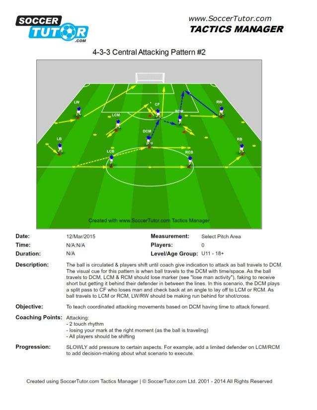 www. SoccerTutor. com  TACTICS MAAMGER  4-3-3 Central Attacking Pattern #2  Created with www. SoccerTutor. com Tactics Man...