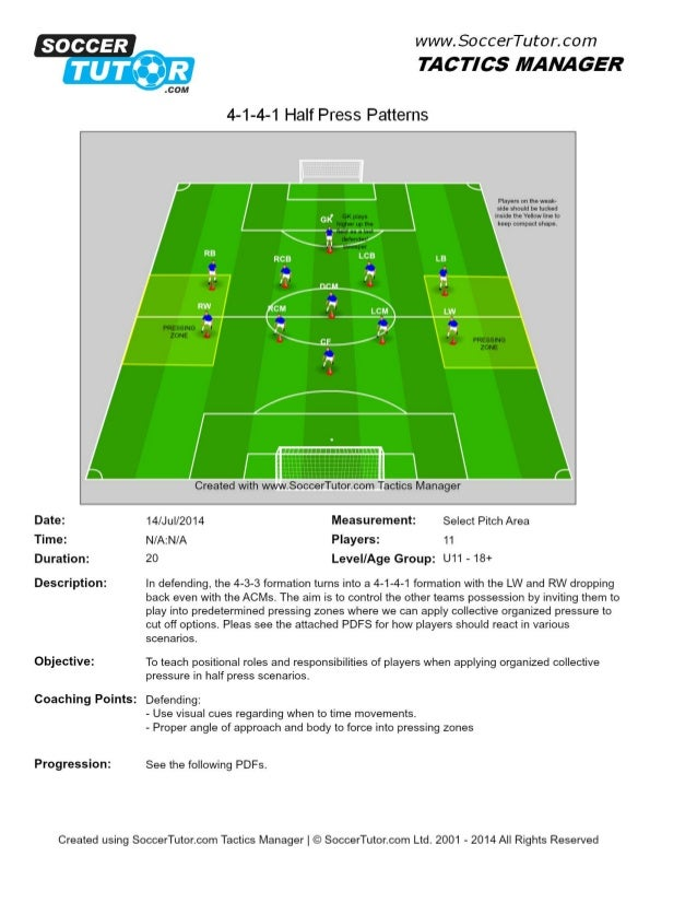 www.  So ccerTutor.  com  TACTICS MANA GER  3 . coM 4-1-4-1 Half Press Patterns Players on the weak- side should be tucked...