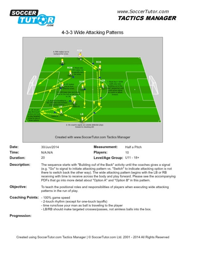 www.  So ccerTutor.  com  TACTICS MANA GER  . coM 4-3-3 Wide Attacking Patterns 4. RW makes run to ' backpost for cross.  ...