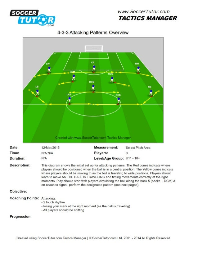 /I ,3; ,  (4.,  5.,  -1 www. SoccerTutor. com  ~'   rAcrIcsMAm4GER  4-3-3 Attacking Patterns Overview  75* 7 7 7 (g 'I  {i...