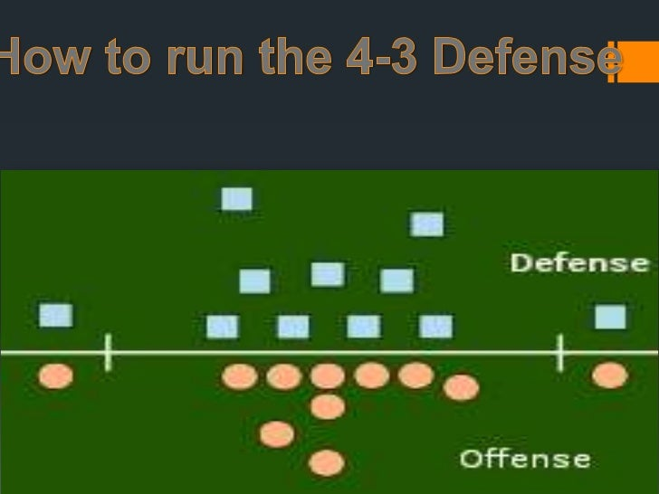 • The 4-3 defense was created by Hall of Fame coach Tom Landry.• Defense consists of a fluid pass rusher, a good middle li...