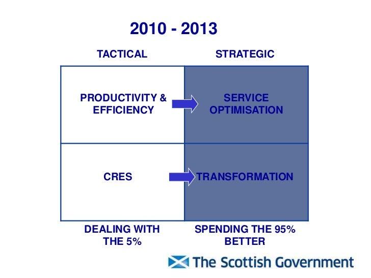 National Planning Framework 3