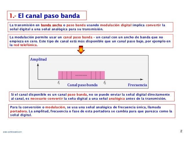 4.5 transmision paso_banda Slide 2