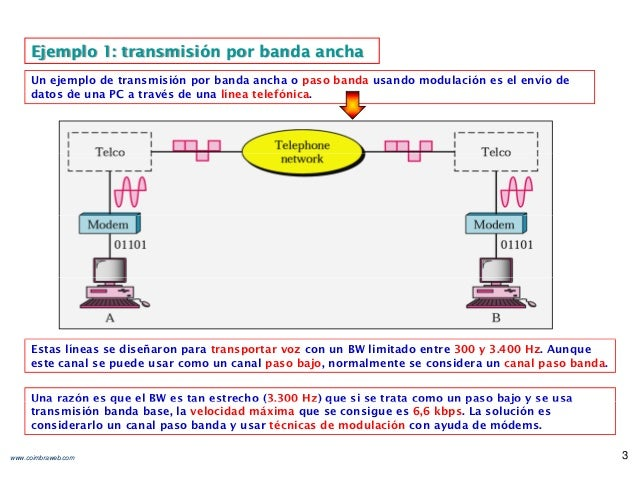 4.5 transmision paso_banda Slide 3