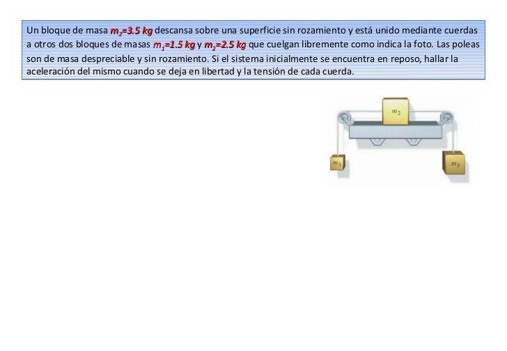 Un bloque de masa m2=3.5 kg descansa sobre una superficie sin rozamiento y está unido mediante cuerdas                    ...