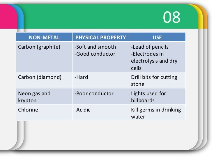 Tin Uses In Everyday Life 4.6 properties ...