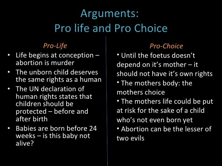 Essay on abortion pro choice