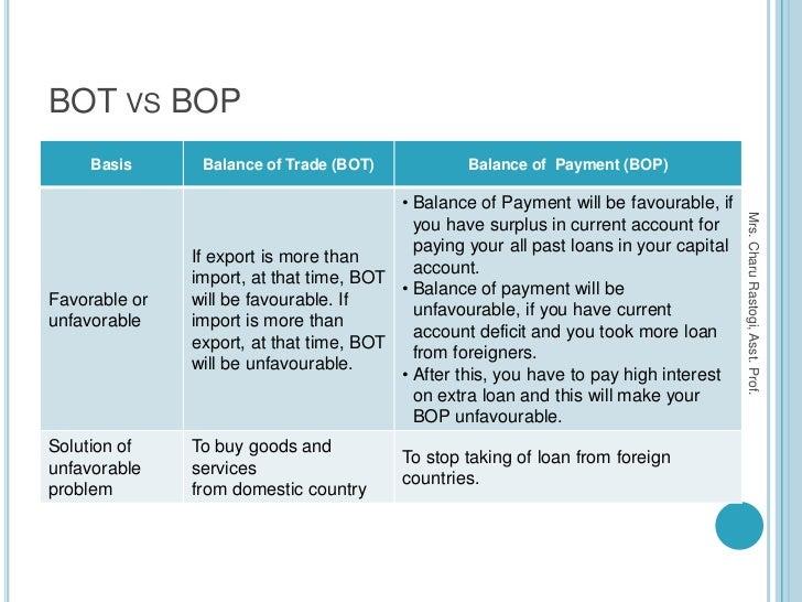 balance of trade and balance of payment