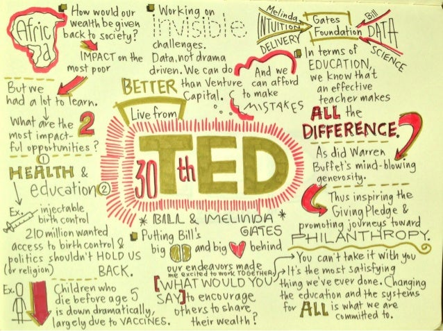 TED 2014 Visual Blog Series with LinkedIn (#4)