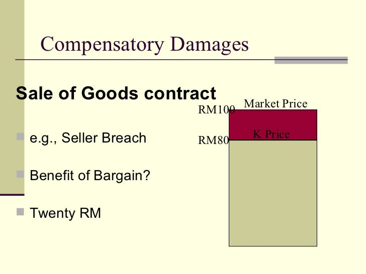 breach of contract and remedies Remedies for breaches of contract a contract is an agreement or promise made between two or 22 three most important of remedies available for breach of contract.